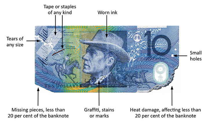 $10 banknote showing damage including small holes, tears, missing pieces, graffiti and heat stains.